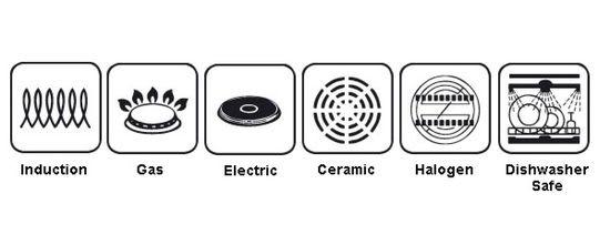 Picture of all cooktop symbols; ceramic hob symbol, electric, gas and halogen symbol