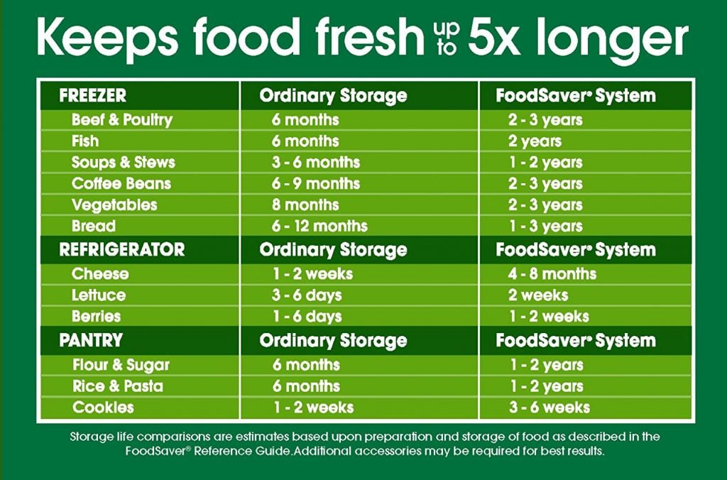 foodsaver table for food preservation and safety